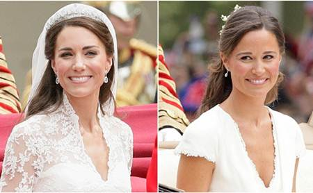 Kate Middleton Sister Pippa