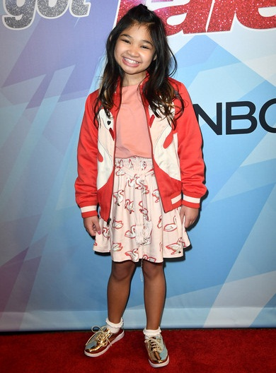 Angelica Hale Body Measurements Facts
